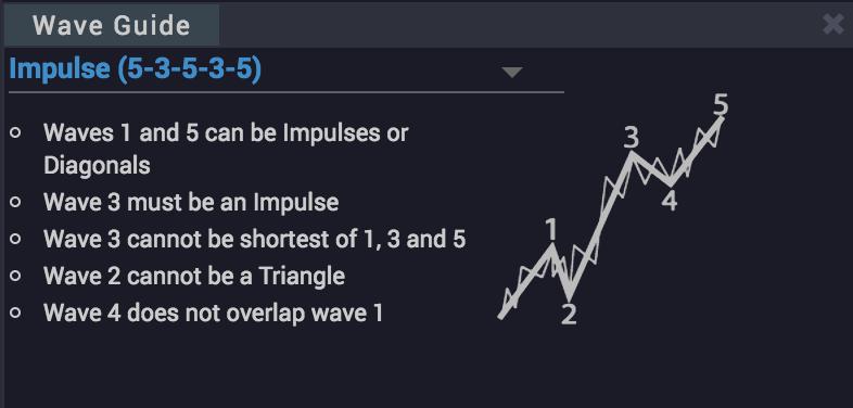 WaveBasis - Elliott Wave Analysis Software - WaveBasis